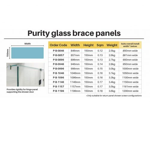 Purity Shower – 8mm Glass brace panels