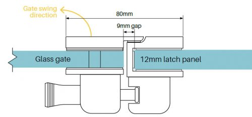 Glass to Glass Friction Fit 180° Side Pull Latch Set
